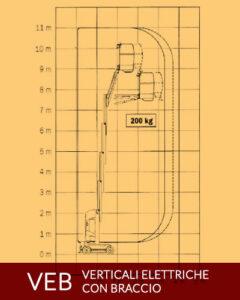 Piattaforme semoventi verticali con braccio elettrico