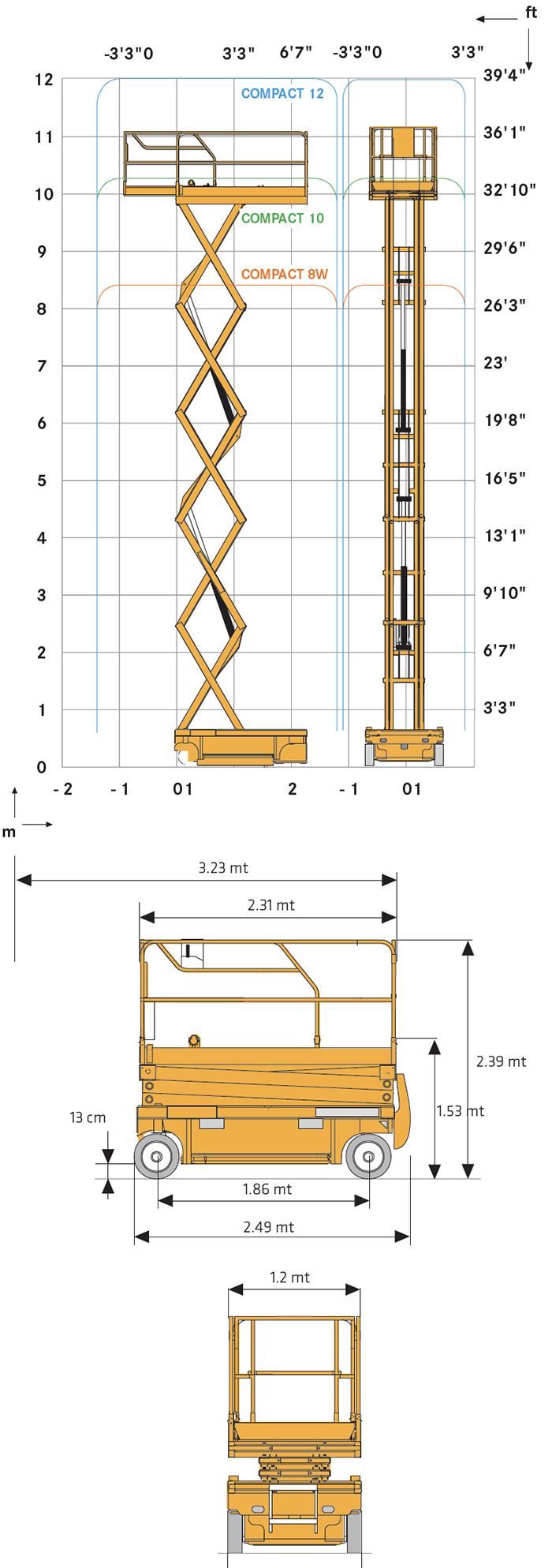 Piattaforma Semovente Verticale Elettrica VE 12 HA - COMPACT 12