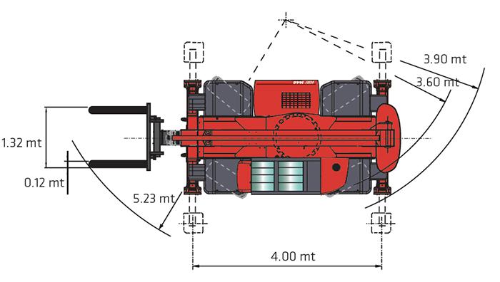 Sollevatore Telescopico Rotante STR 40.18 MA
