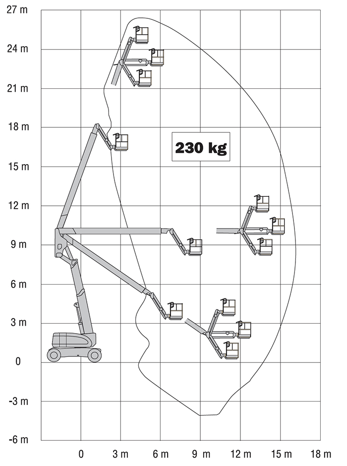 Piattaforma Semovente Articolata Diesel ADX 26 JL - 800 AJ