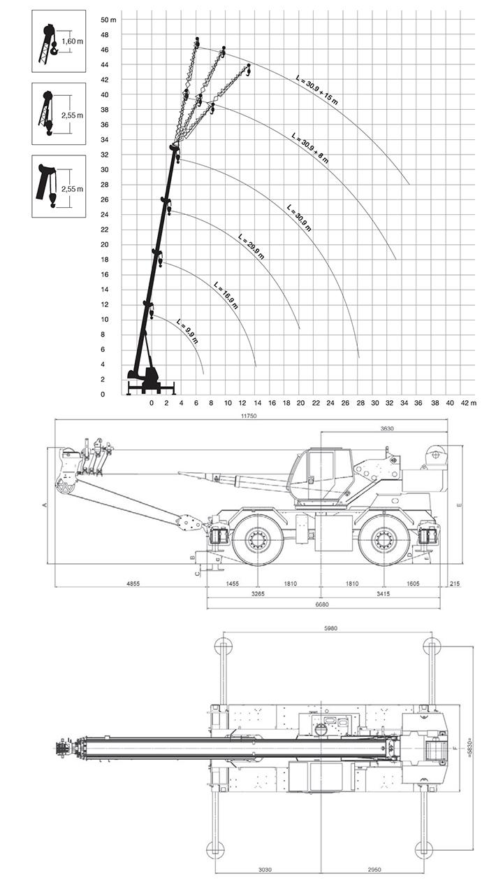 Autogru AU 35 TB - A 400-RC 35
