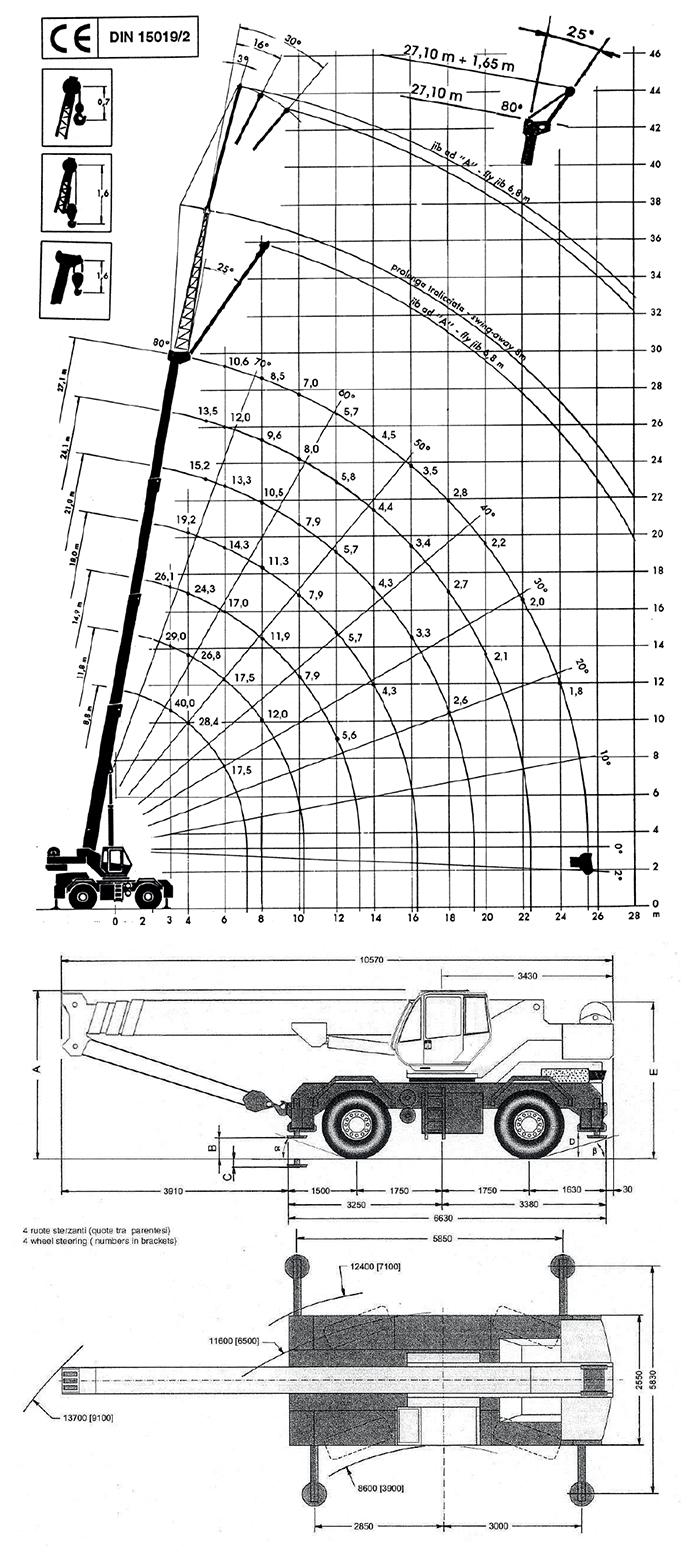Autogru AU 40 TB - A450