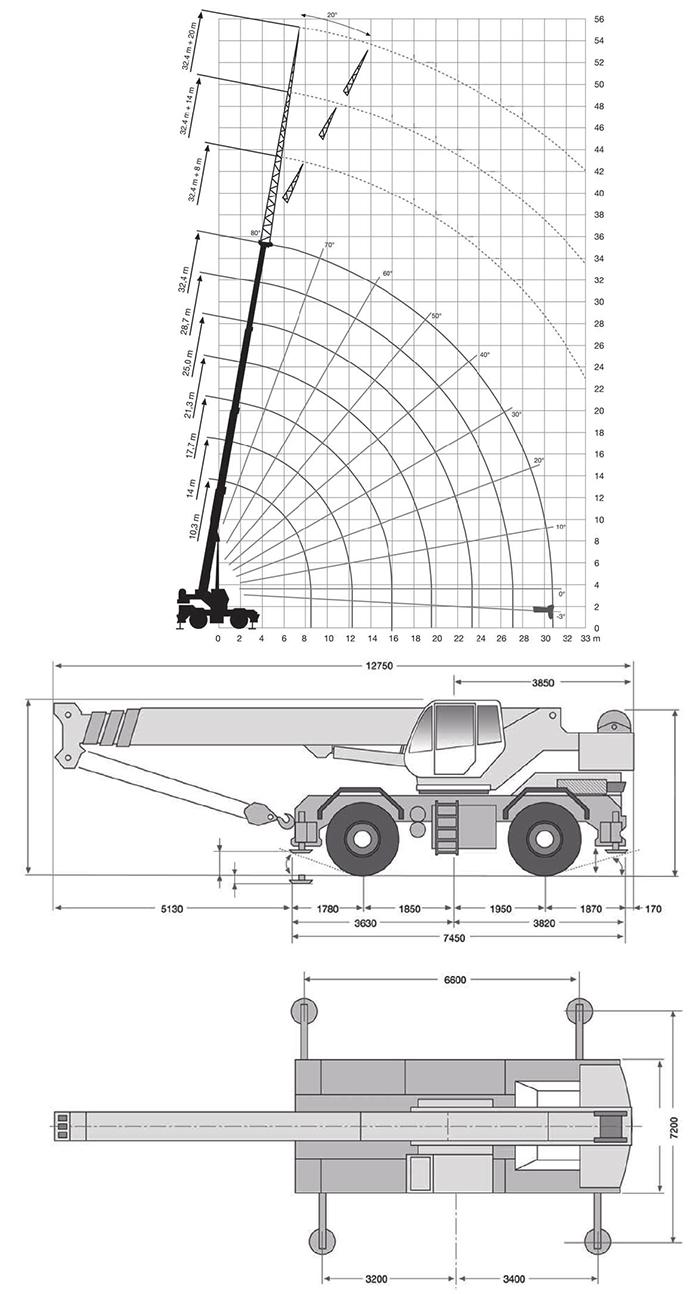 Autogru AU 60 TB - A600