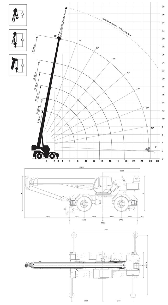 Autogru AU 42 TB - RC40