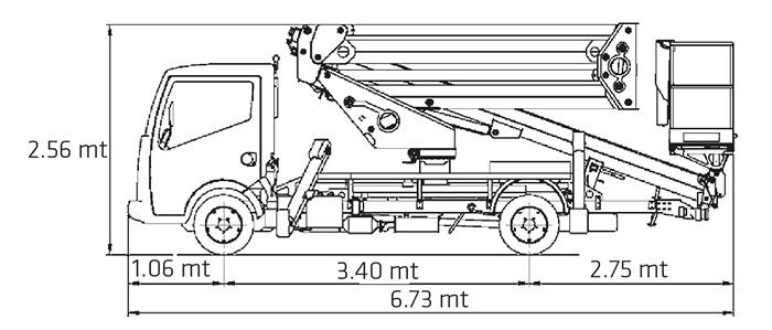 Piattaforma autocarrata CA 20 SE - Z 20.2 EASY