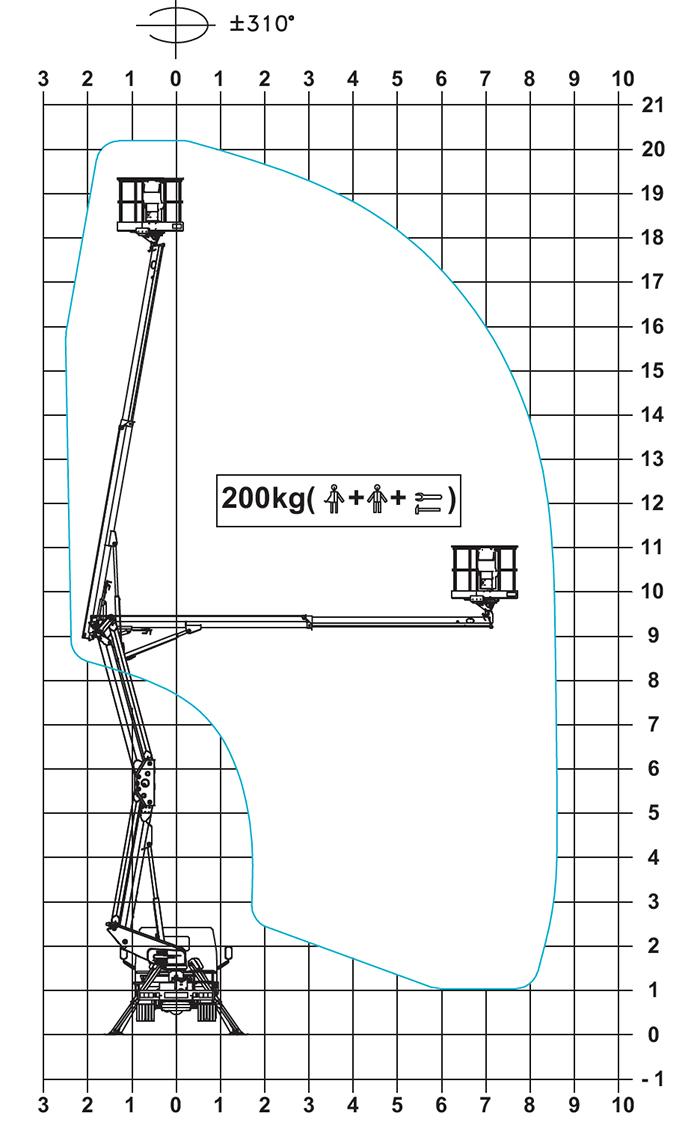 Piattaforma autocarrata CA 20 SE - Z 20.3 EASY