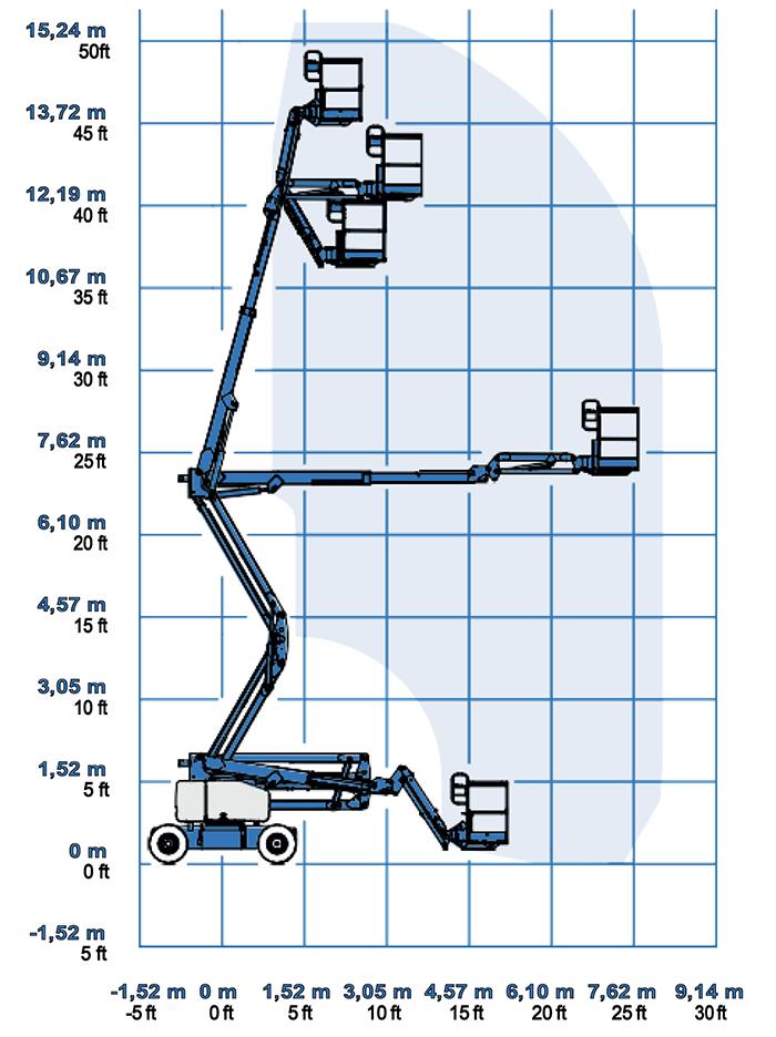 Piattaforma Semovente Articolata Elettrica AE 16 GE - Z 45-25 J