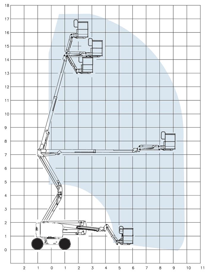 Piattaforma Semovente Articolata Diesel ADX 18 GE - Z 51-30 J RT